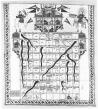 Jaina, 84 felter (Gujarat el. sydlige Rajasthan, sen 19. årh.)