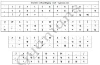 √ Devlys 010 Hindi Font Keyboard Chart | Hindi dev lys 010