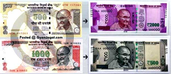 1000 and 500 Bank Notes of India