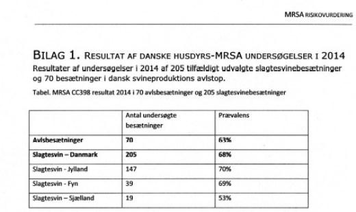 MRSA_besatninger2014001