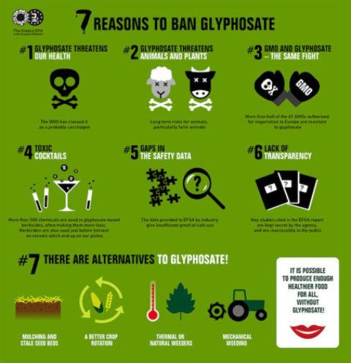 Glyphosate_alternativer