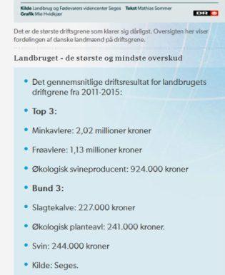 Landbrug_driftsgreneDR