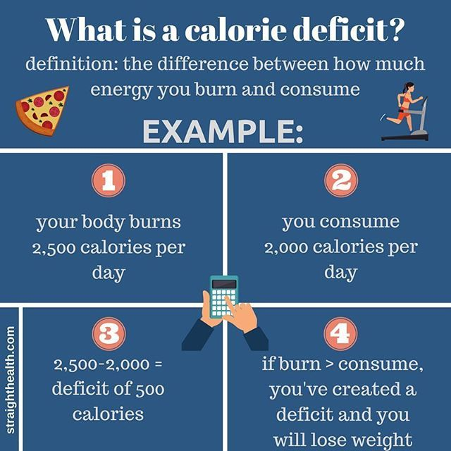 caloric the best option for weight loss