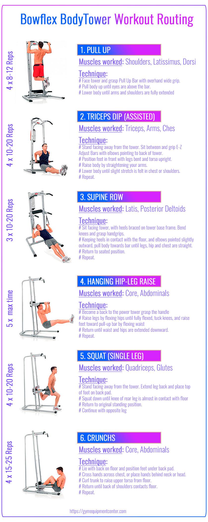 Printable Bowflex Workouts : printable, bowflex, workouts, Bowflex, Workout, Plans, WorkoutWalls