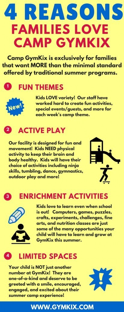 4 REasons Families Love Camp GymKix