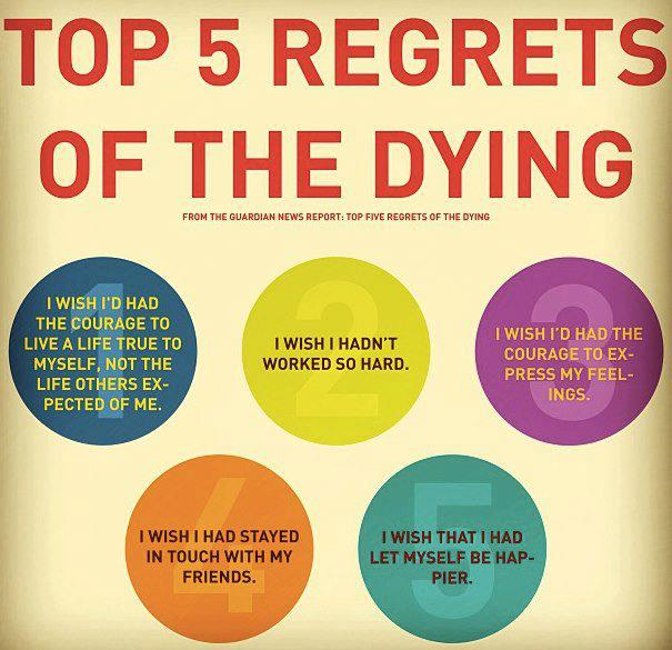 Image result for top five regrets of the dying