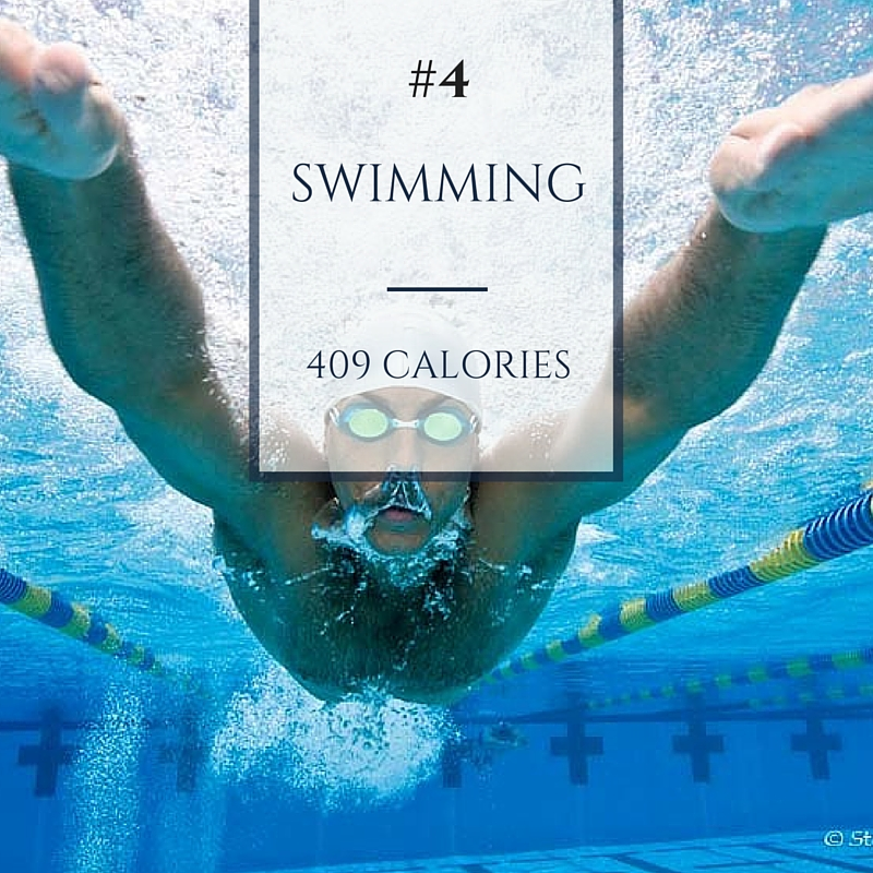 10 Exercises That Burn the Most Calories -GymLion