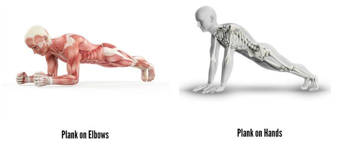 exercises for full turn