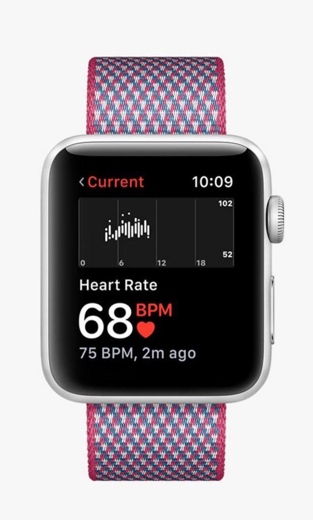Apple Watch Chest Strap : apple, watch, chest, strap, Apple, Watch, Heart, Monitor