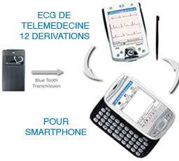 TELEMEDECINE for Insurance EX STOCK ! ECG PRO 12 channels for SMARTPHONE