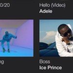 "Cross-Over Music Publishing Distribution: Ice Prince's New Single "" Boss "" Video Becomes First African Video to Premiere on Jay Z's Tidal Music"
