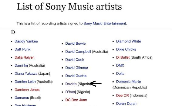 List of Sony Music Artists