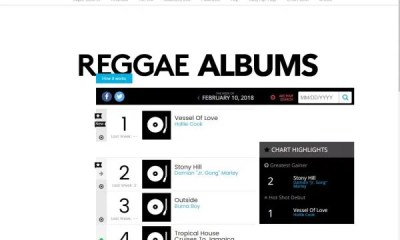 Burna Boy Outside Album On Billboard Chart