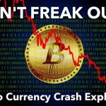 Why Price of Bitcoin Continue to Crash?? Here's My 2 Cents On It…