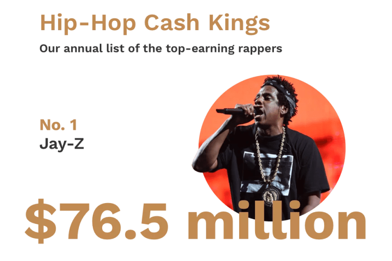 Jay Z Tops Forbes 2018 Hip-Hop Highest Paid Act