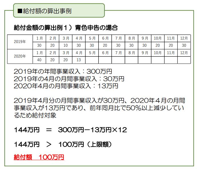 青色申告の場合の算定方法