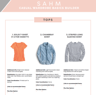 SAHM shopping list capsule
