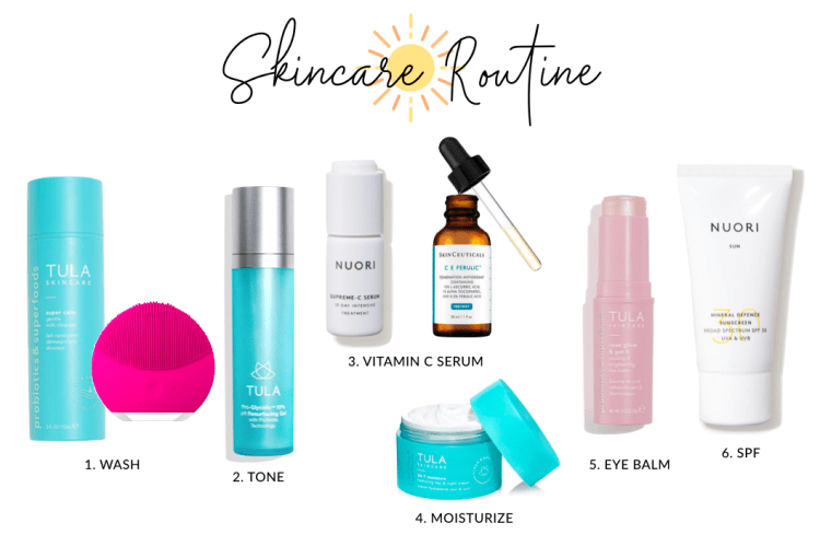 Acne Skin-Care - Tips For A Healthier Looking Skin