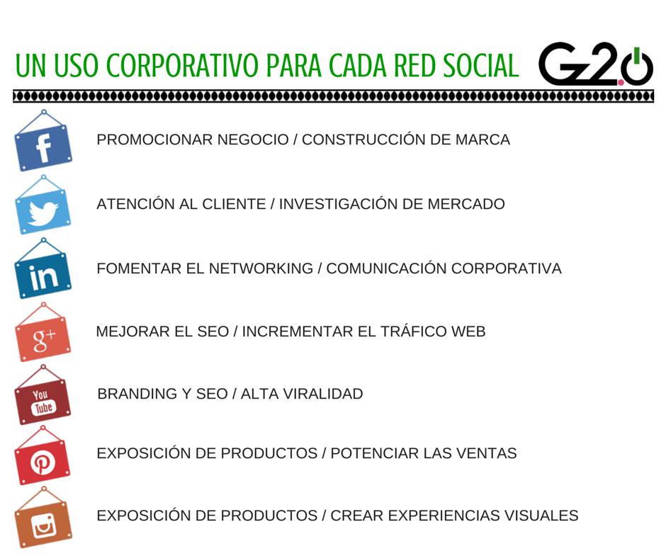 uso-redes-sociales-empresa