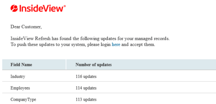 InsideView Refresh email alerts notify the SFDC Admin that updates are pending approval.