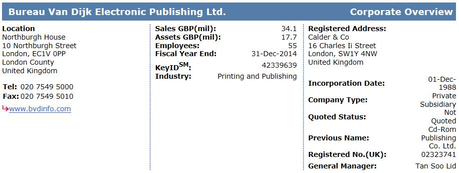 Sales Intelligence: US vs  UK – GZ Consulting
