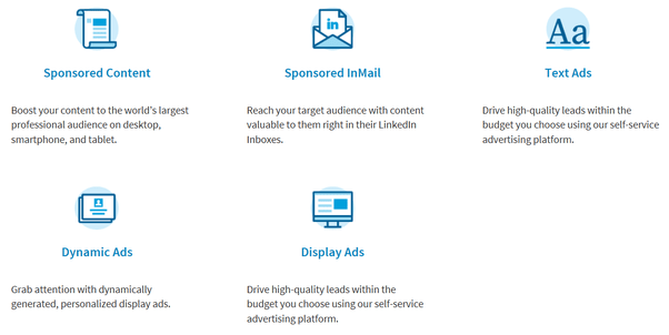 LinkedIn Marketing Formats