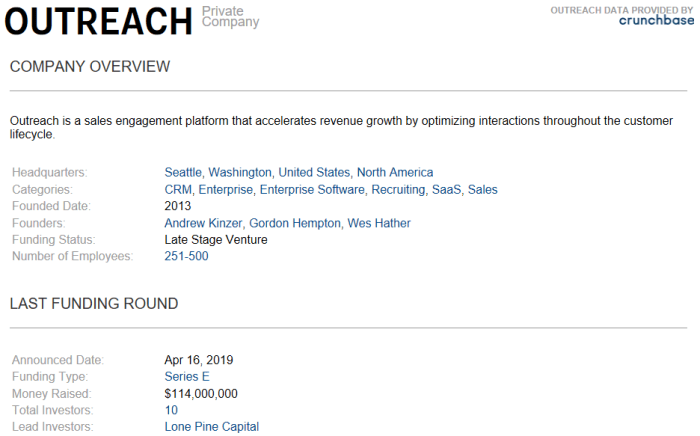 Outreach Crunchbase Profile