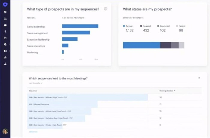 An Enhanced Team Performance Dashboard is planned for 2019.