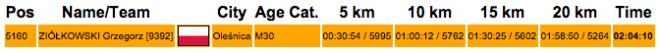 Official half-marathon result