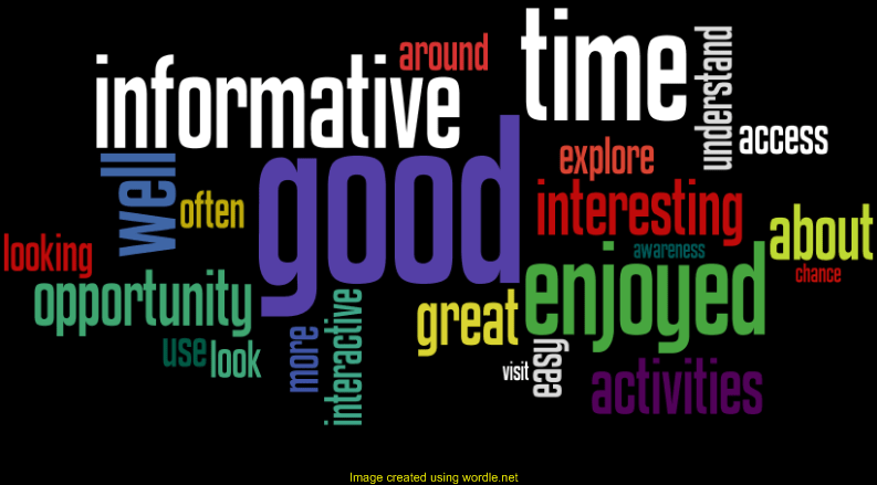 A Wordle of the Glow session feedback