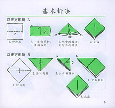 折紙—東南西北_東南西北折紙步驟圖,折紙東南西北圖片