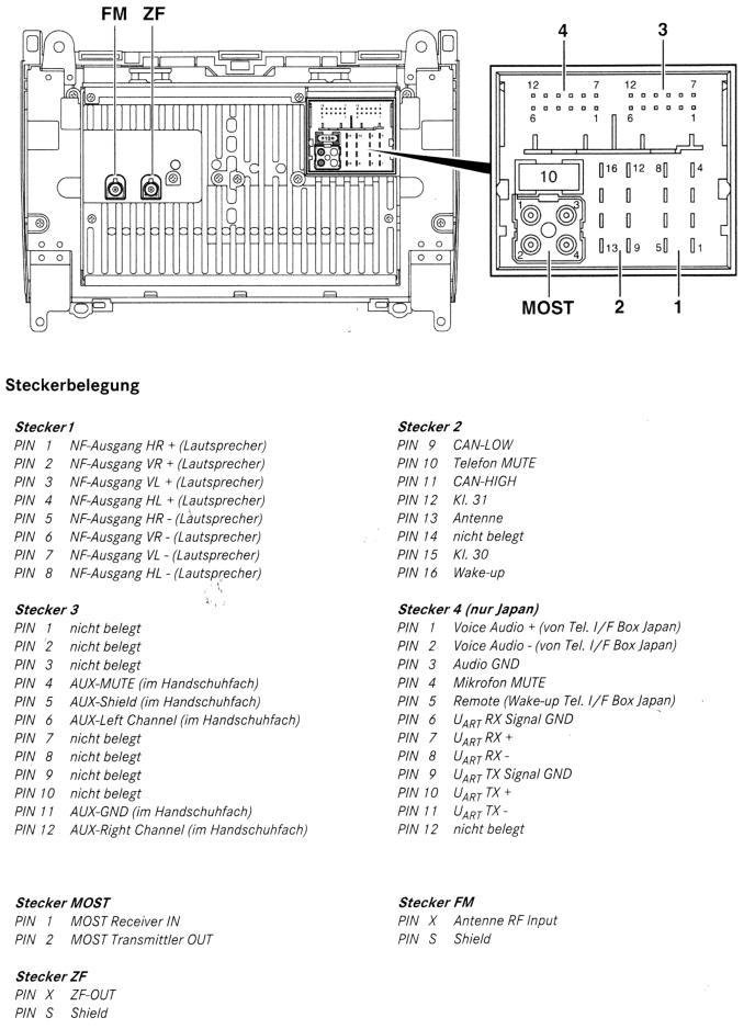 Wo ist im W203 MOPF Quadlock-Stecker der PIN für die