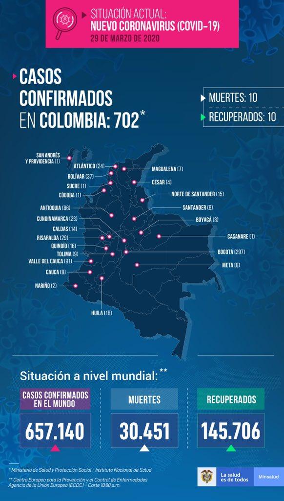 coronavirus_en_colombia