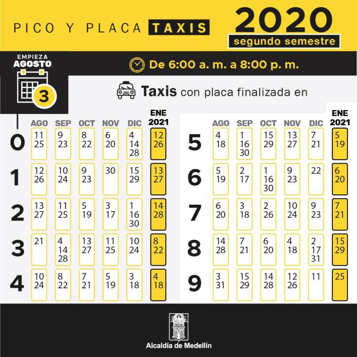 pico_placa_taxis_medellín