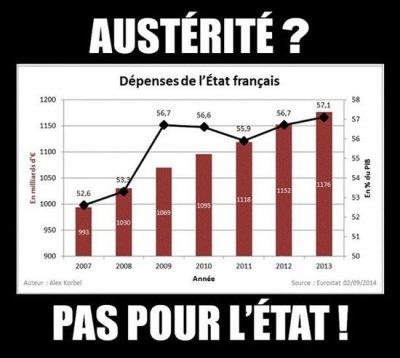 austérité pas pour l'état