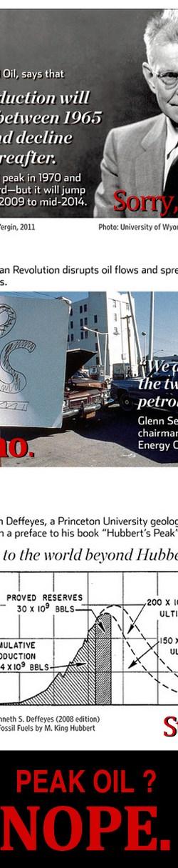 Annoncée depuis 1956, la pénurie de pétrole (peak oil) n'est pourtant pas pour demain, en raison de quelques raisons simples.