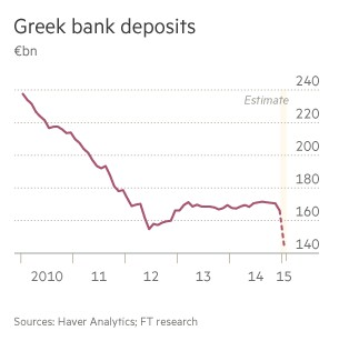 greek bank deposit feb 2015