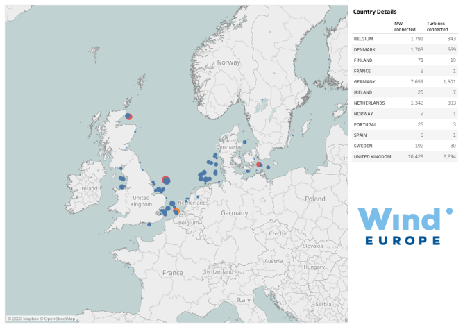 Offshore wind farms in Europe