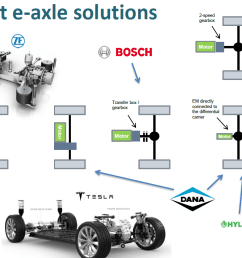 rechargeable energy storage systems for hd vehicles [ 1307 x 764 Pixel ]