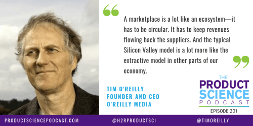 The Tim O'Reilly Hypothesis: Build a Market by Building an Ecosystem