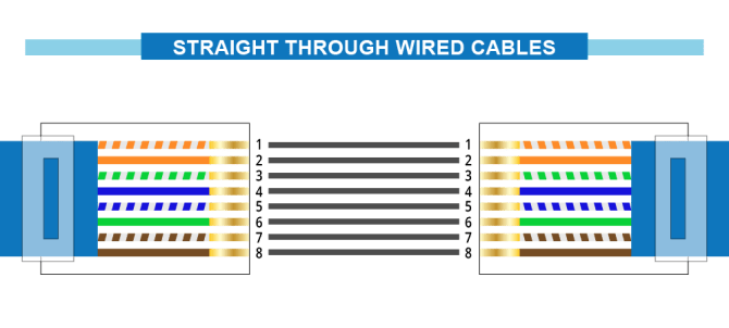 cat5 wiring diagram and crossover cable diagram