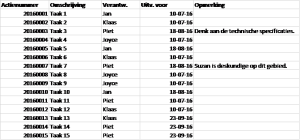 Filters (simpele tabel)