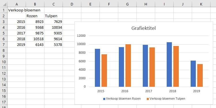 Eigenschappen grafiek wijzigen_Haalmeeruitoffice.nl