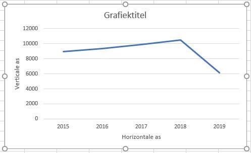 Grafieken in Excel2_Haal meer uit Office