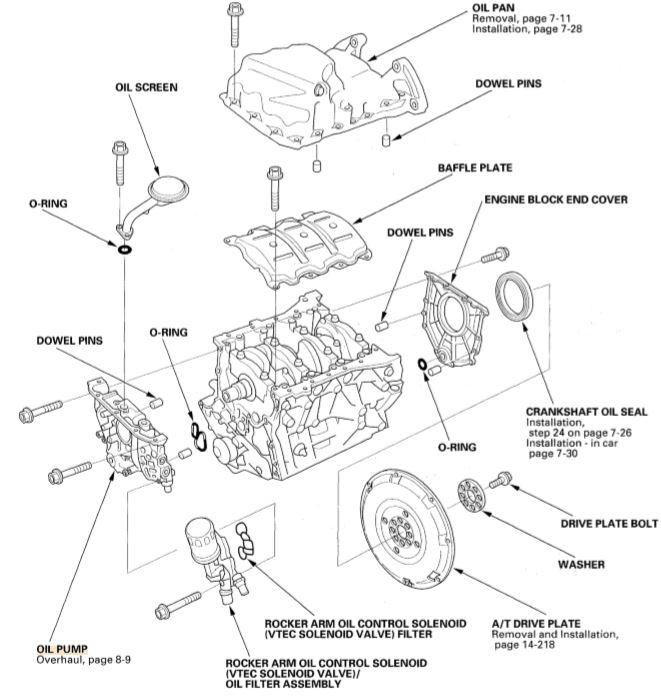 Wiring Diagram PDF: 2003 Acura Tl Exhaust Diagram Wiring