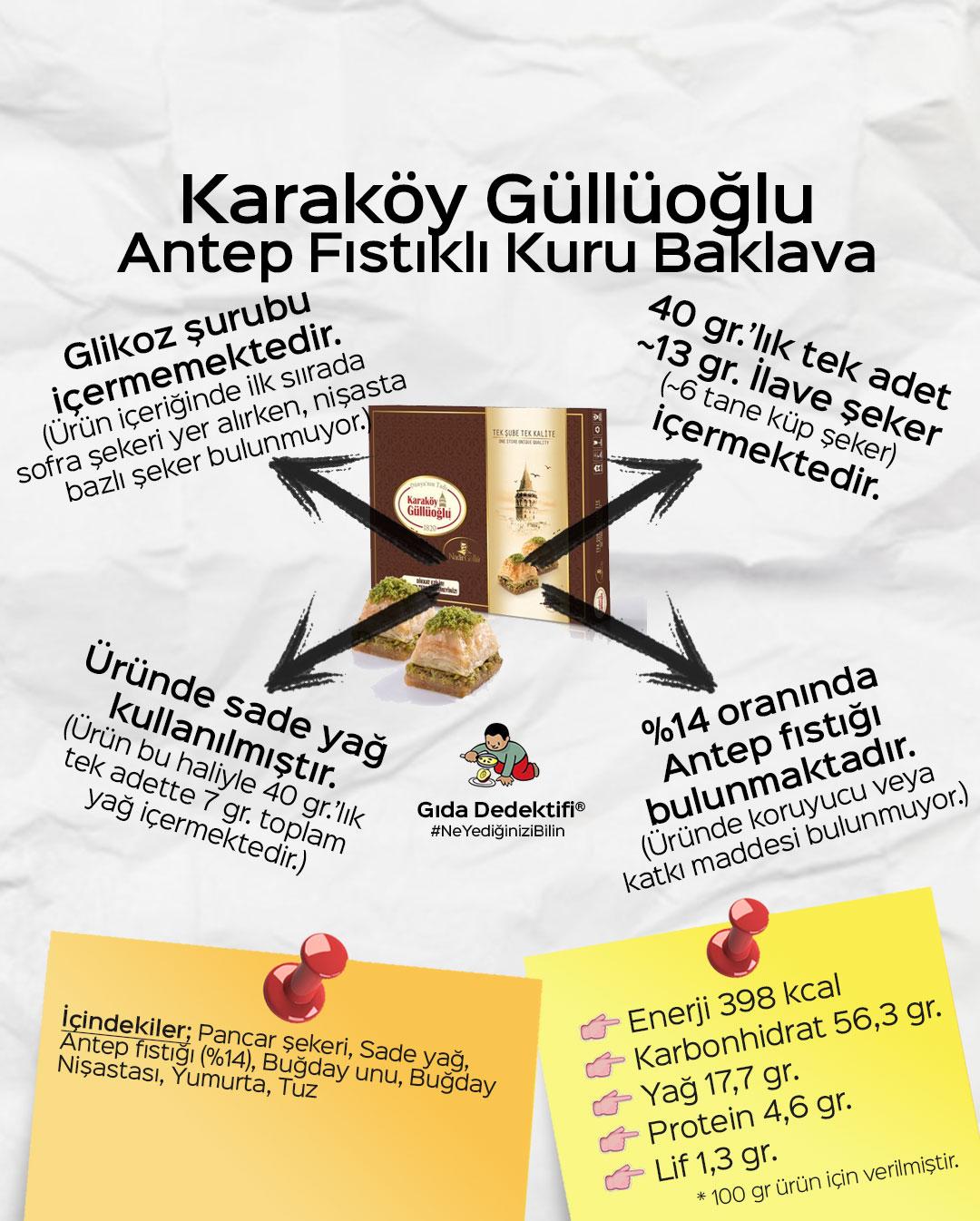 Karaköy Gülloğlu Antep Fıstıklı Kuru Baklava - Gıda Dedektifi
