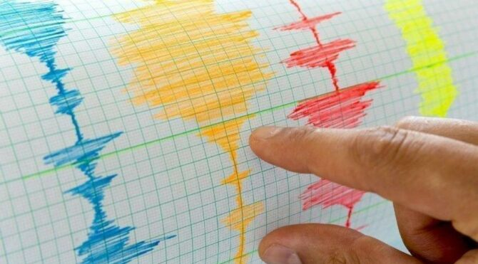 Ankara'da art arda depremler: İşte AFAD ve Kandilli verilerine göre son depremler listesi…
