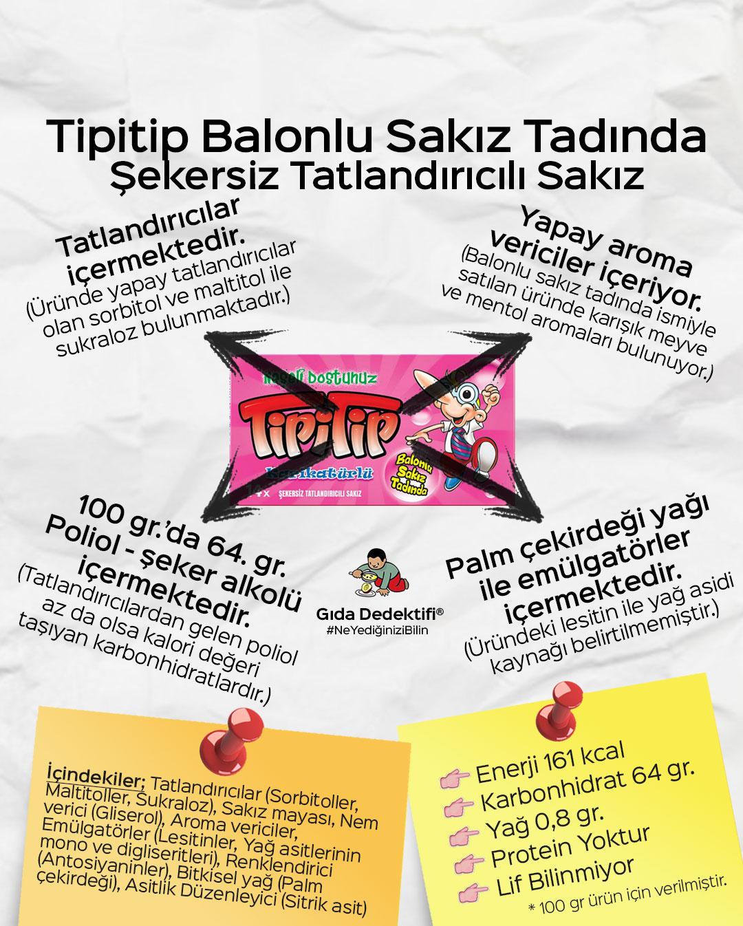 Tipitip Balonlu Sakız Tadında Şekersiz Tatlandırıcılı Sakız - Gıda Dedektifi