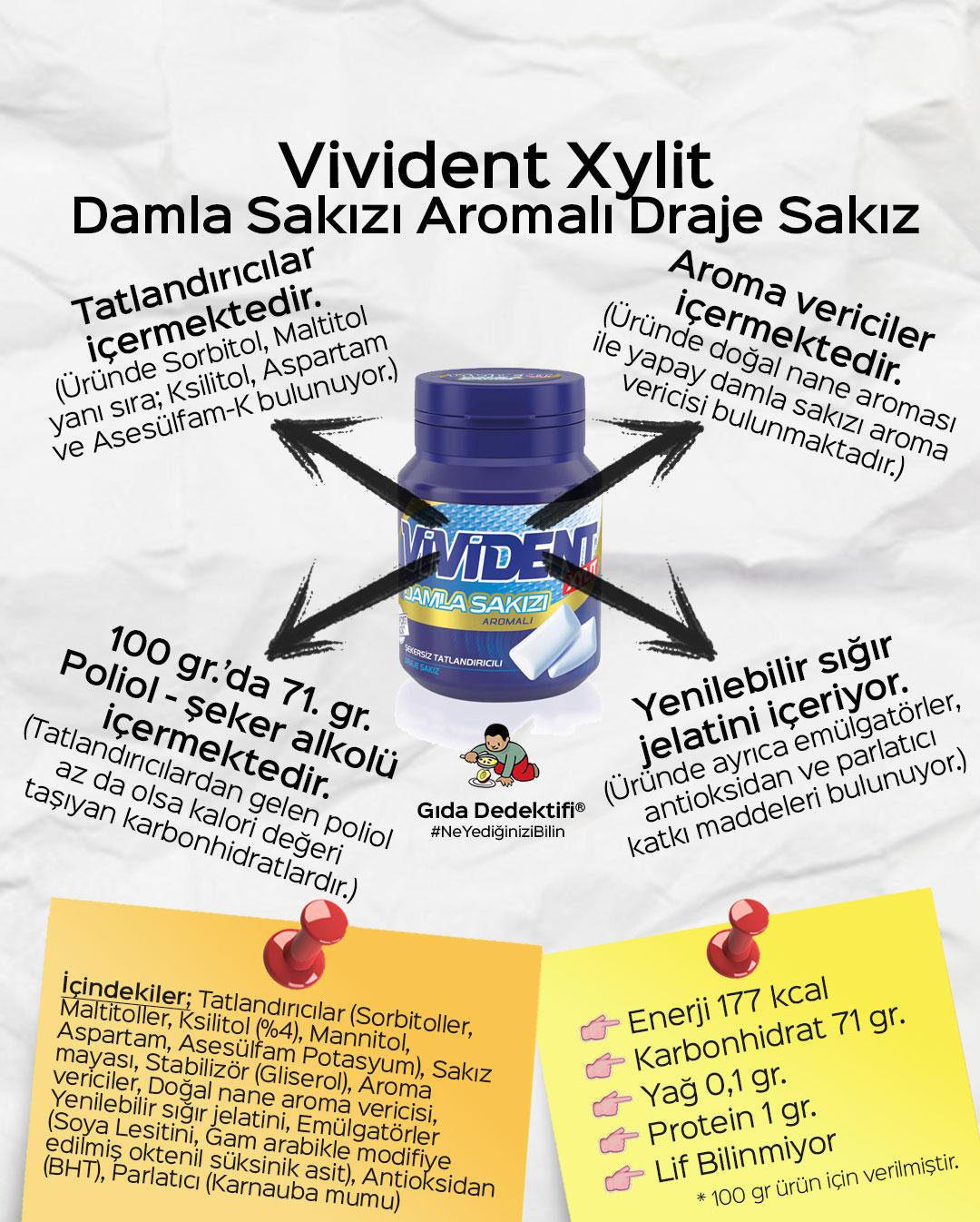 Vivident Xylit Damla Sakızı Aromalı Tatlandırıcılı Sakız - Gıda Dedektifi