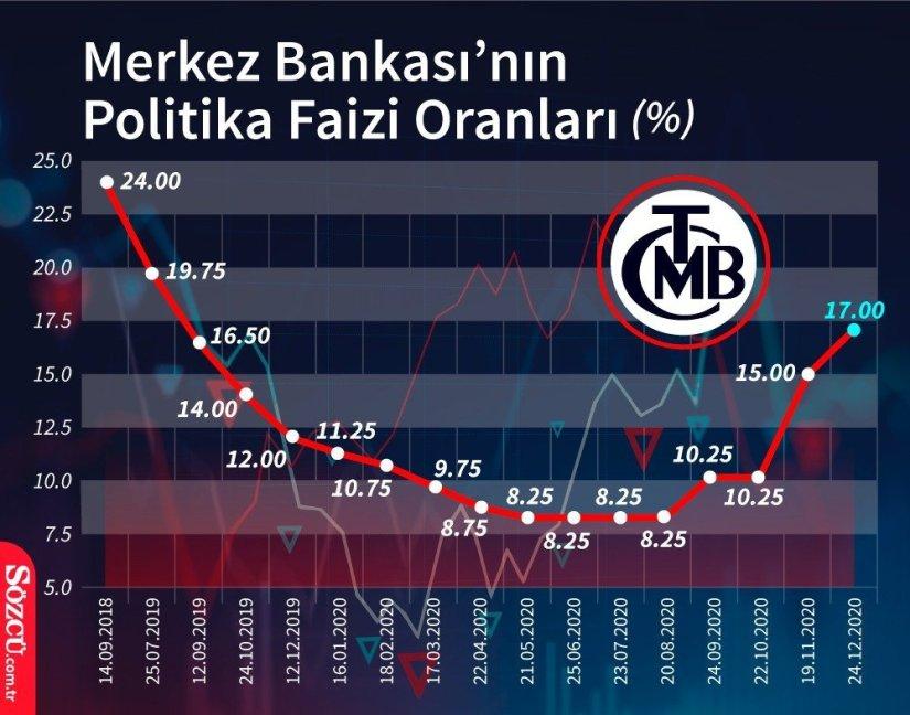 Dolarda dalgalı seyir devam ediyor! Euro ve altın fiyatlarında son durum…